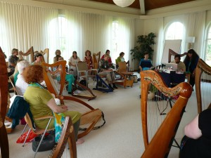 Resonance Study Class in the Netherlands
